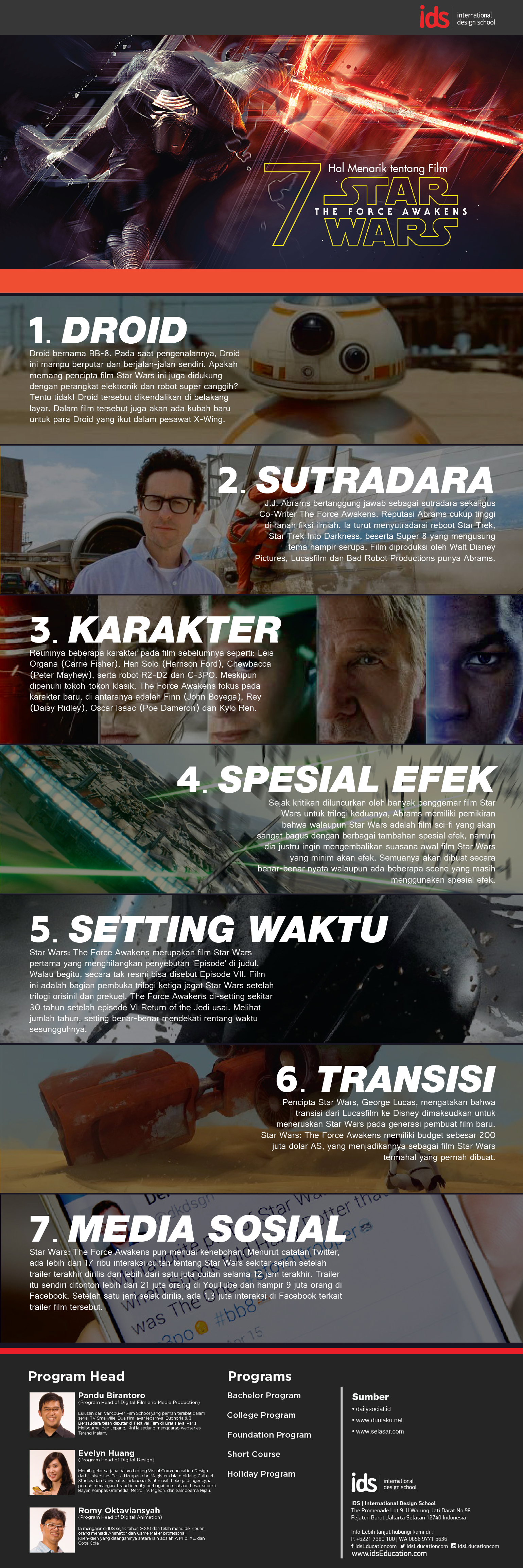 IDS _ Infografis Film Star Wars The Force Awakens