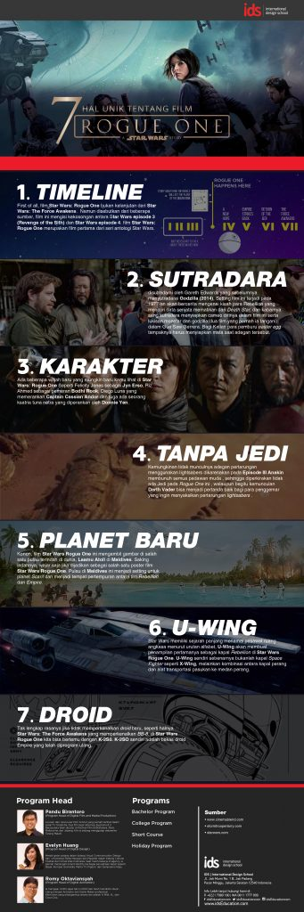 Infographic Rogue One A Star Wars Story _ 1