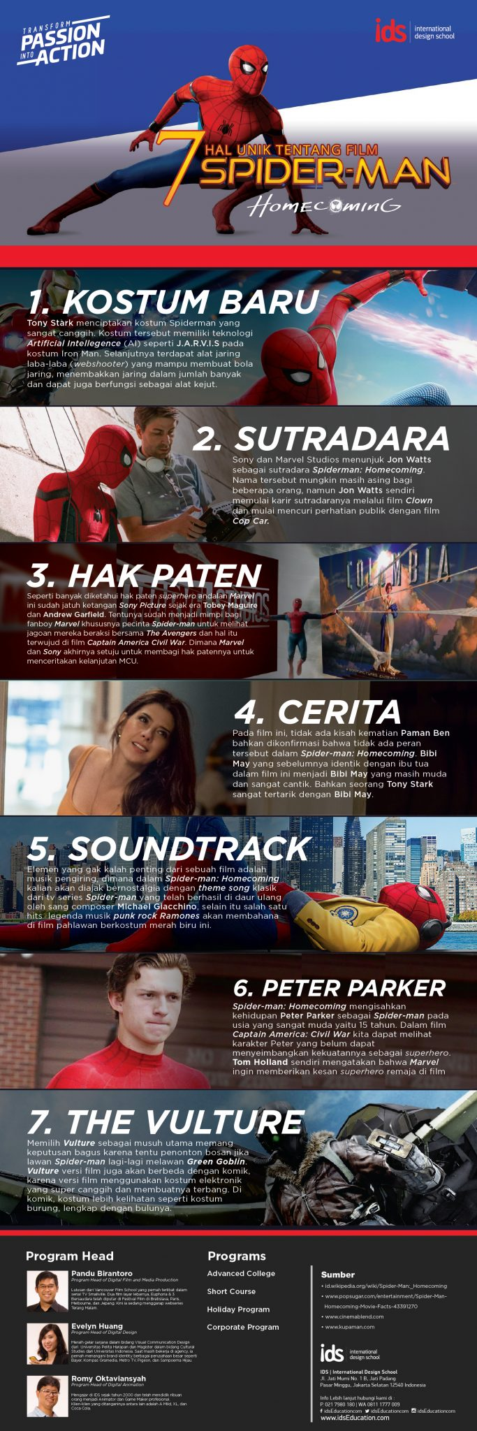 infographic–spiderman-homecoming-2017