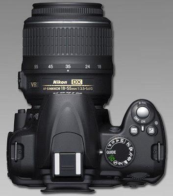 peralatan fotografi