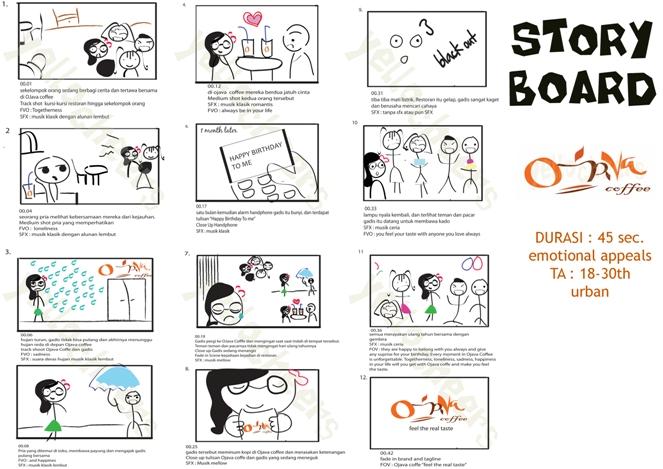 Inilah Cara Membuat Storyboard & Contoh Storyboard Untuk
